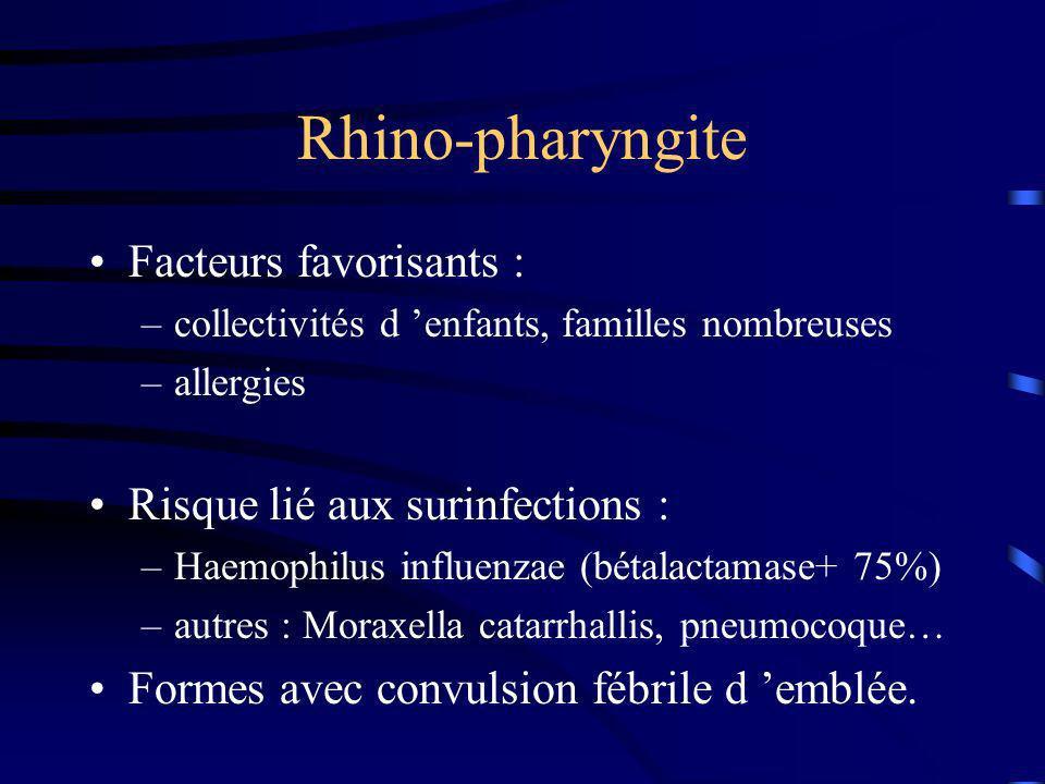 Rhino-pharyngite Facteurs favorisants : –collectivités d enfants, familles nombreuses –allergies Risque lié aux surinfections : –Haemophilus influenza
