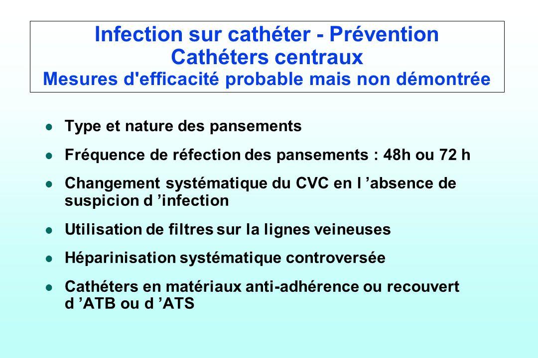 Infection sur cathéter - Prévention Cathéters centraux Mesures d'efficacité probable mais non démontrée l l Type et nature des pansements l l Fréquenc