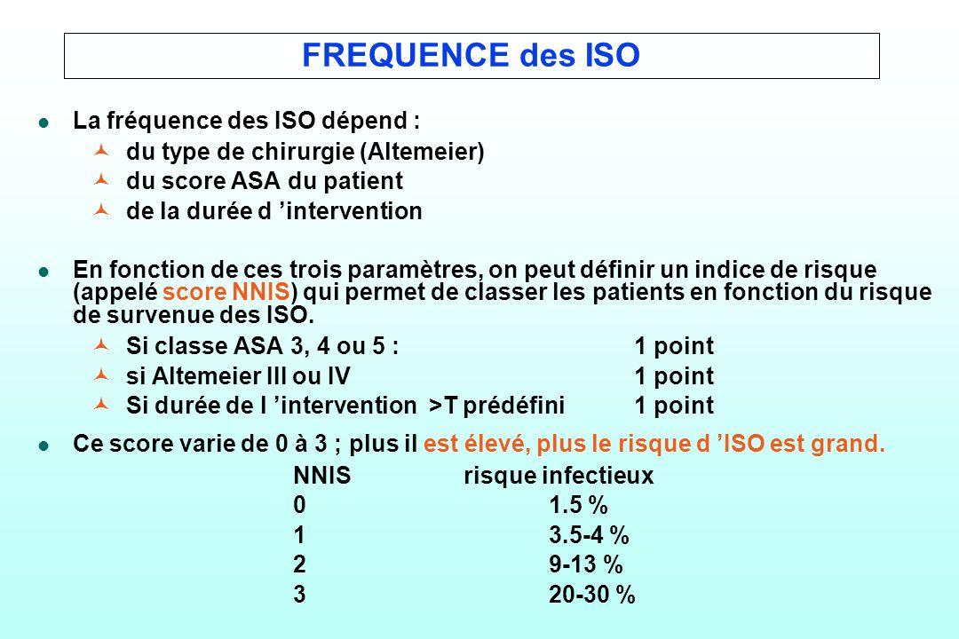 FREQUENCE des ISO l l La fréquence des ISO dépend : © ©du type de chirurgie (Altemeier) © ©du score ASA du patient © ©de la durée d intervention l l E