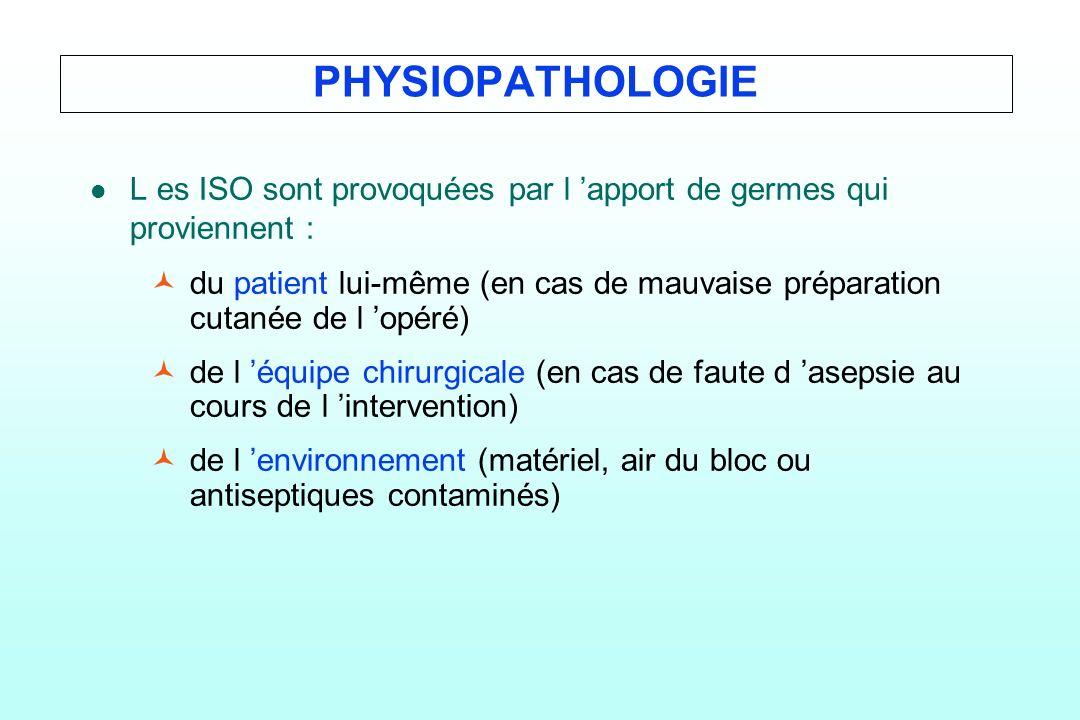 PHYSIOPATHOLOGIE l l L es ISO sont provoquées par l apport de germes qui proviennent : © ©du patient lui-même (en cas de mauvaise préparation cutanée