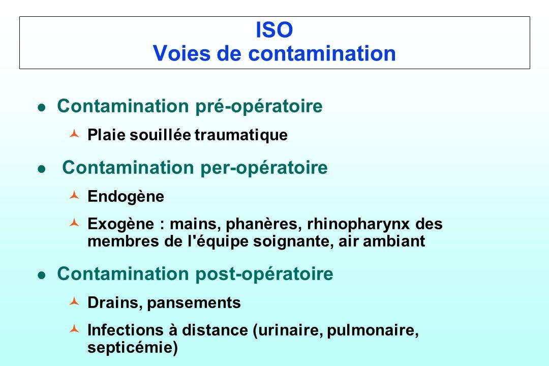 ISO Voies de contamination l l Contamination pré-opératoire © ©Plaie souillée traumatique l l Contamination per-opératoire © ©Endogène © ©Exogène : ma