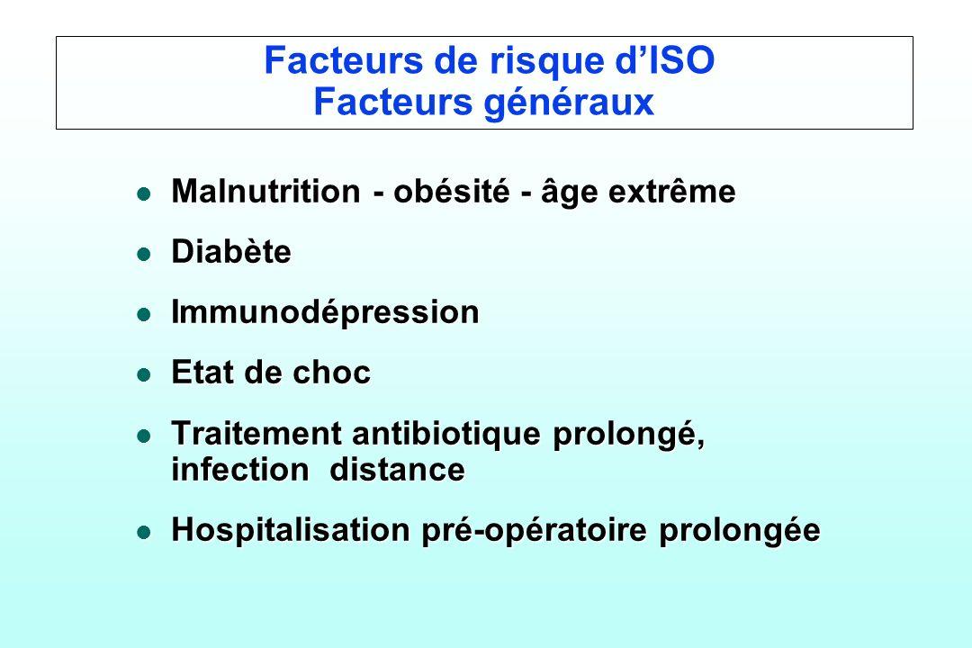 Facteurs de risque dISO Facteurs généraux l Malnutrition - obésité - âge extrême l Diabète l Immunodépression l Etat de choc l Traitement antibiotique