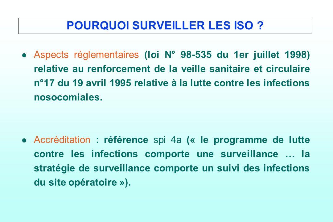 POURQUOI SURVEILLER LES ISO ? l l Aspects réglementaires (loi N° 98-535 du 1er juillet 1998) relative au renforcement de la veille sanitaire et circul