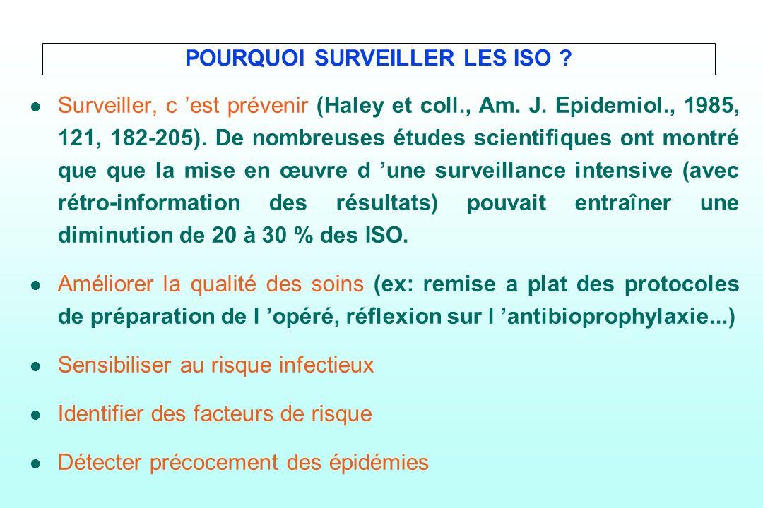 POURQUOI SURVEILLER LES ISO ? l l Surveiller, c est prévenir (Haley et coll., Am. J. Epidemiol., 1985, 121, 182-205). De nombreuses études scientifiqu