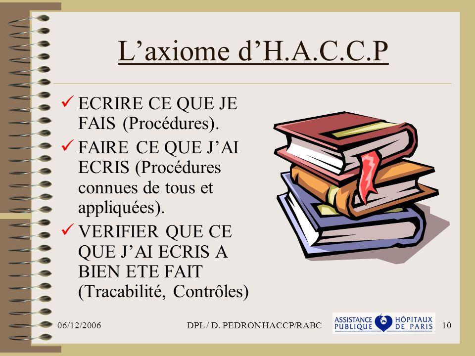 06/12/2006DPL / D. PEDRON HACCP/RABC10 Laxiome dH.A.C.C.P ECRIRE CE QUE JE FAIS (Procédures). FAIRE CE QUE JAI ECRIS (Procédures connues de tous et ap