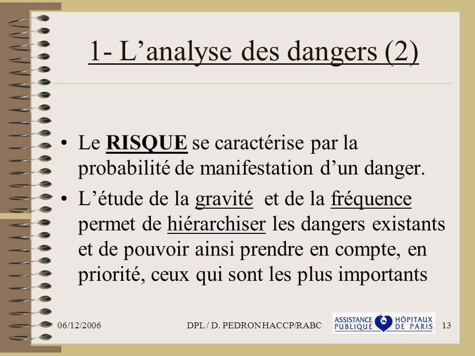 06/12/2006DPL / D. PEDRON HACCP/RABC13 1- Lanalyse des dangers (2) Le RISQUE se caractérise par la probabilité de manifestation dun danger. Létude de