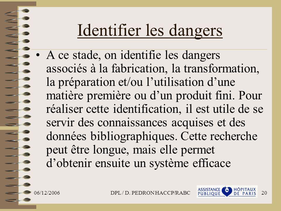 06/12/2006DPL / D. PEDRON HACCP/RABC20 Identifier les dangers A ce stade, on identifie les dangers associés à la fabrication, la transformation, la pr