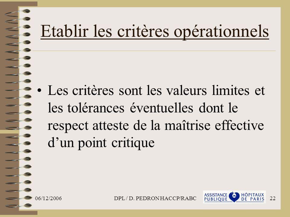 06/12/2006DPL / D. PEDRON HACCP/RABC22 Etablir les critères opérationnels Les critères sont les valeurs limites et les tolérances éventuelles dont le