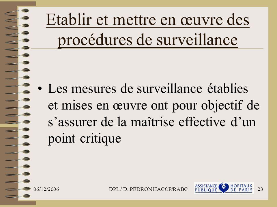 06/12/2006DPL / D. PEDRON HACCP/RABC23 Etablir et mettre en œuvre des procédures de surveillance Les mesures de surveillance établies et mises en œuvr