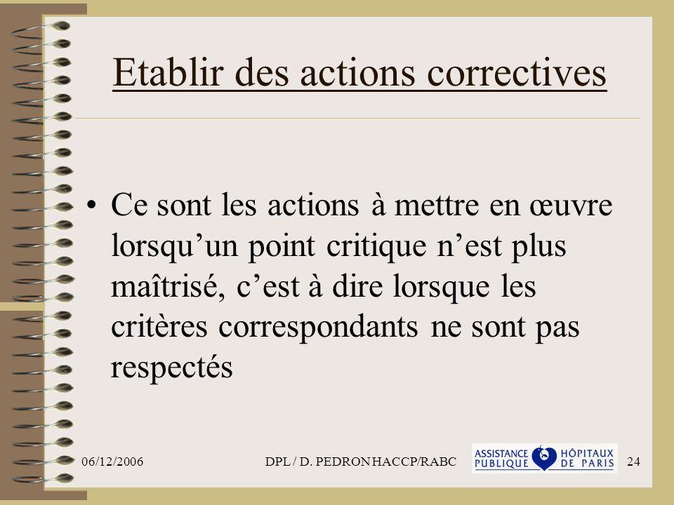 06/12/2006DPL / D. PEDRON HACCP/RABC24 Etablir des actions correctives Ce sont les actions à mettre en œuvre lorsquun point critique nest plus maîtris