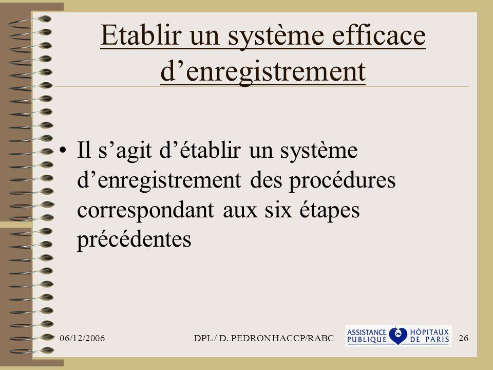 06/12/2006DPL / D. PEDRON HACCP/RABC26 Etablir un système efficace denregistrement Il sagit détablir un système denregistrement des procédures corresp