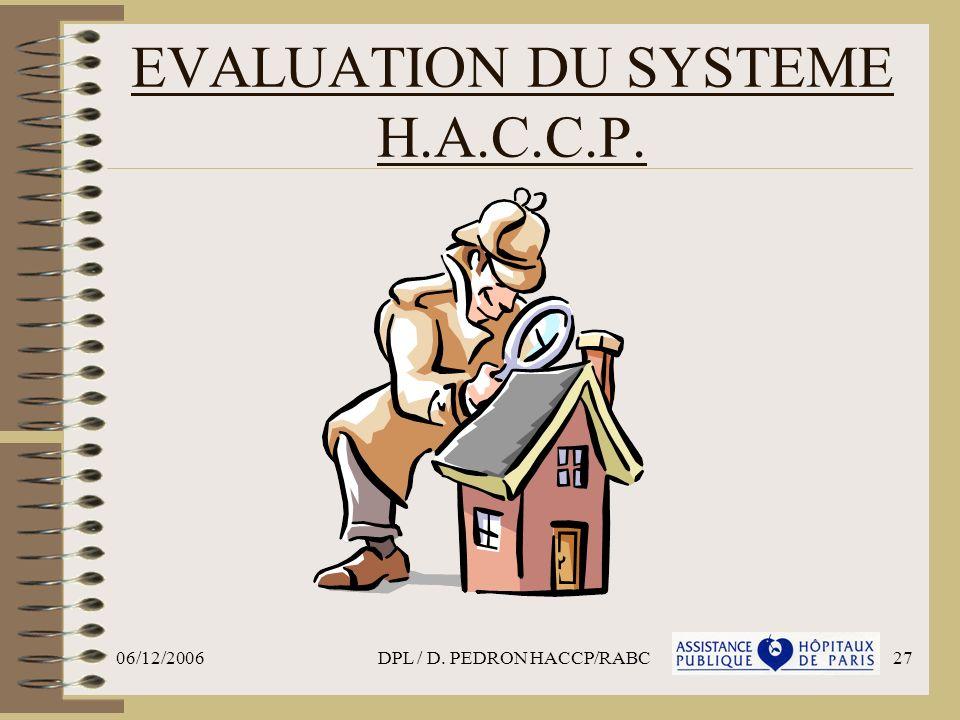 06/12/2006DPL / D. PEDRON HACCP/RABC27 EVALUATION DU SYSTEME H.A.C.C.P.