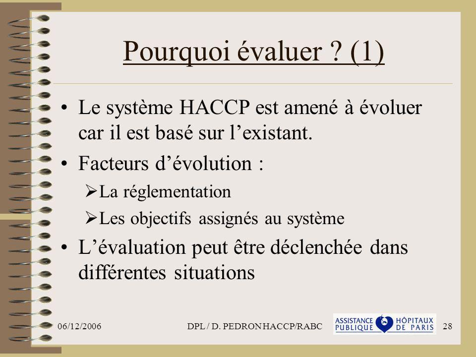 06/12/2006DPL / D. PEDRON HACCP/RABC28 Pourquoi évaluer ? (1) Le système HACCP est amené à évoluer car il est basé sur lexistant. Facteurs dévolution