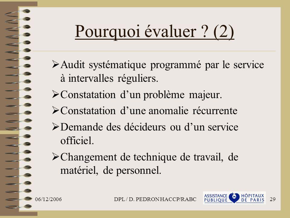 06/12/2006DPL / D. PEDRON HACCP/RABC29 Pourquoi évaluer ? (2) Audit systématique programmé par le service à intervalles réguliers. Constatation dun pr