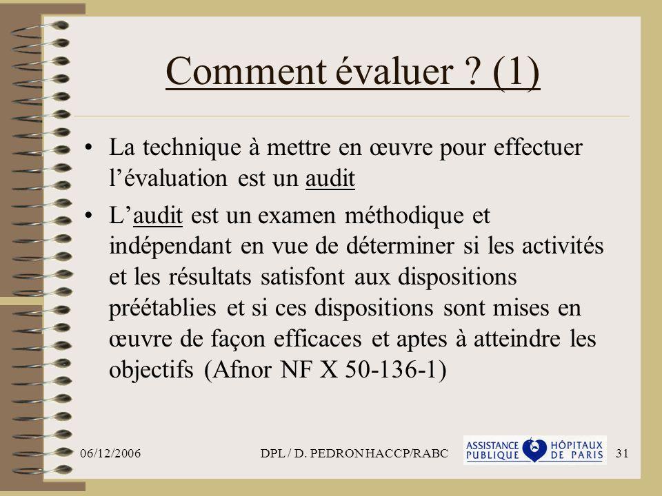 06/12/2006DPL / D. PEDRON HACCP/RABC31 Comment évaluer ? (1) La technique à mettre en œuvre pour effectuer lévaluation est un audit Laudit est un exam