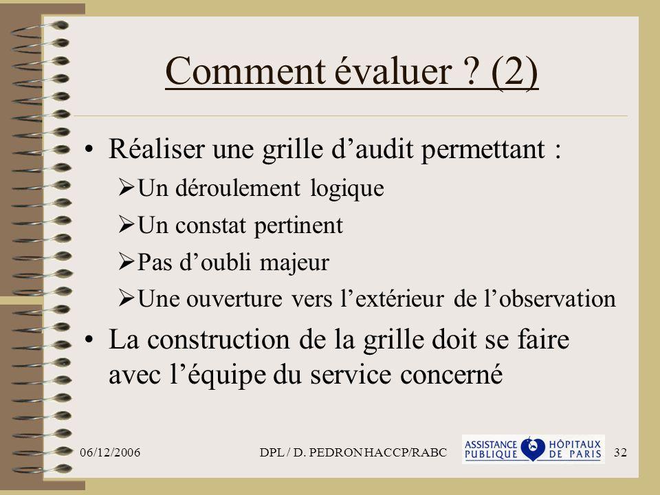 06/12/2006DPL / D. PEDRON HACCP/RABC32 Comment évaluer ? (2) Réaliser une grille daudit permettant : Un déroulement logique Un constat pertinent Pas d