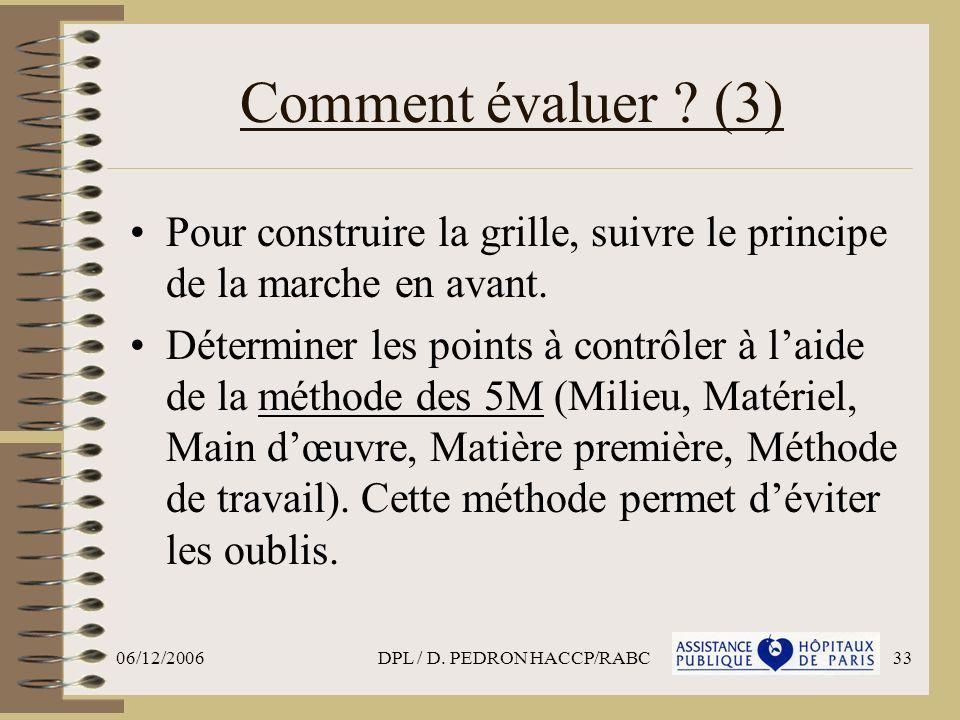06/12/2006DPL / D. PEDRON HACCP/RABC33 Comment évaluer ? (3) Pour construire la grille, suivre le principe de la marche en avant. Déterminer les point