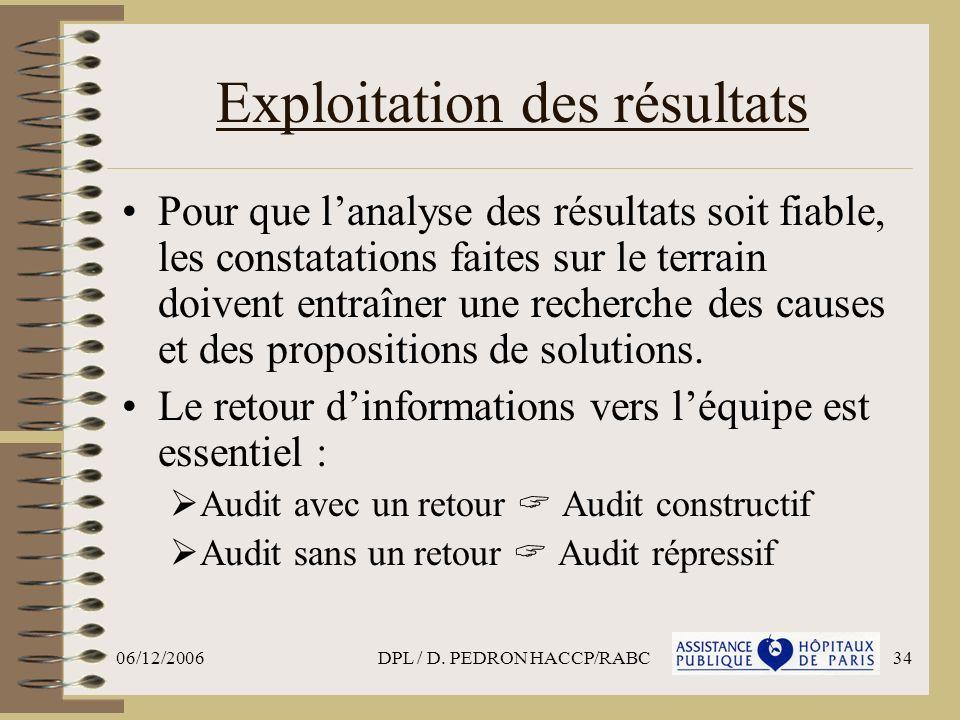 06/12/2006DPL / D. PEDRON HACCP/RABC34 Exploitation des résultats Pour que lanalyse des résultats soit fiable, les constatations faites sur le terrain