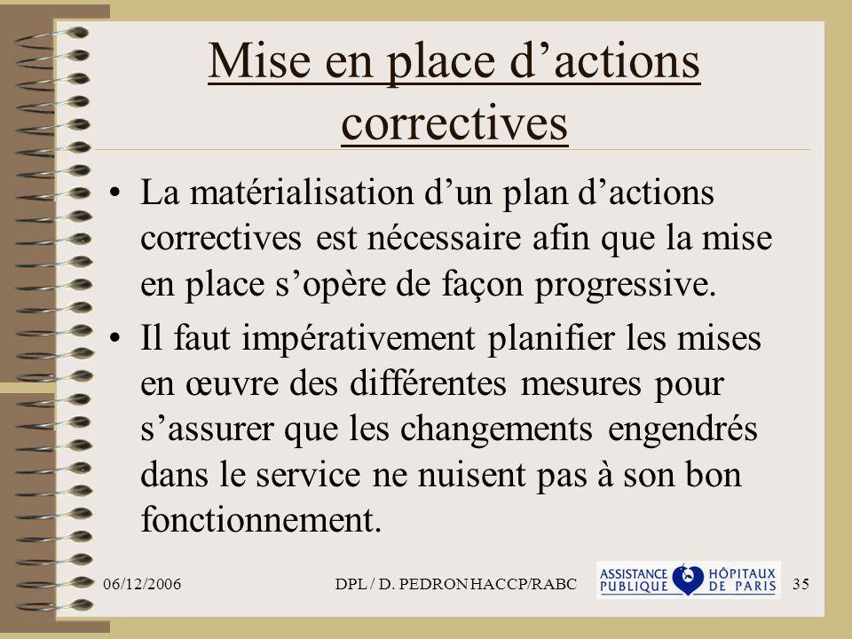 06/12/2006DPL / D. PEDRON HACCP/RABC35 Mise en place dactions correctives La matérialisation dun plan dactions correctives est nécessaire afin que la