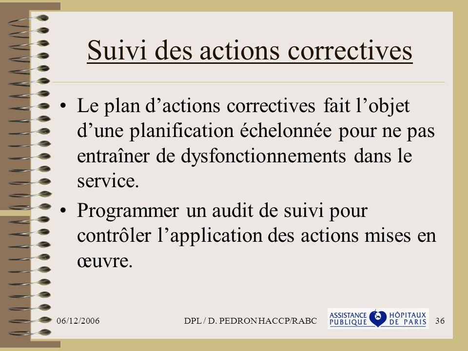 06/12/2006DPL / D. PEDRON HACCP/RABC36 Suivi des actions correctives Le plan dactions correctives fait lobjet dune planification échelonnée pour ne pa