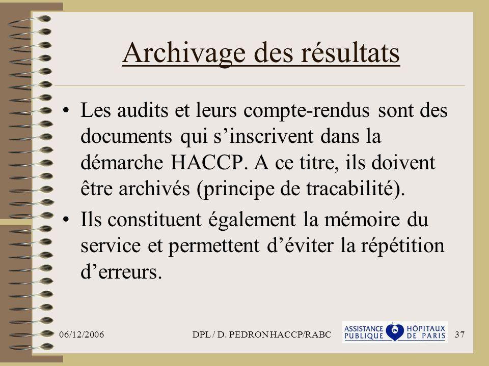 06/12/2006DPL / D. PEDRON HACCP/RABC37 Archivage des résultats Les audits et leurs compte-rendus sont des documents qui sinscrivent dans la démarche H