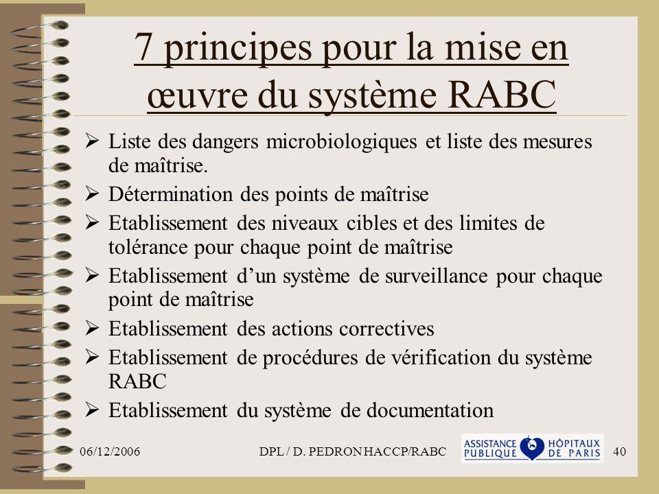 06/12/2006DPL / D. PEDRON HACCP/RABC40 7 principes pour la mise en œuvre du système RABC Liste des dangers microbiologiques et liste des mesures de ma