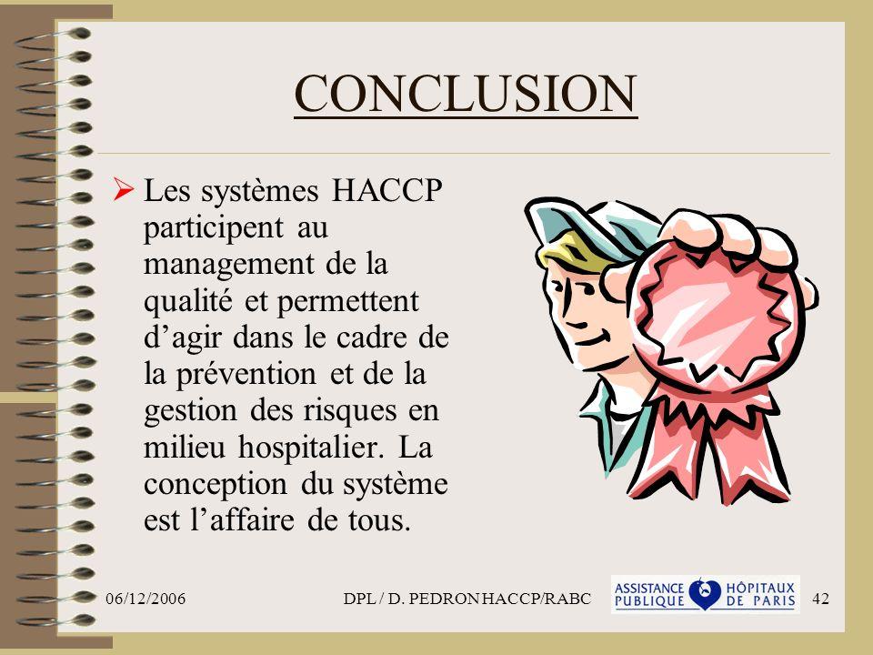 06/12/2006DPL / D. PEDRON HACCP/RABC42 CONCLUSION Les systèmes HACCP participent au management de la qualité et permettent dagir dans le cadre de la p