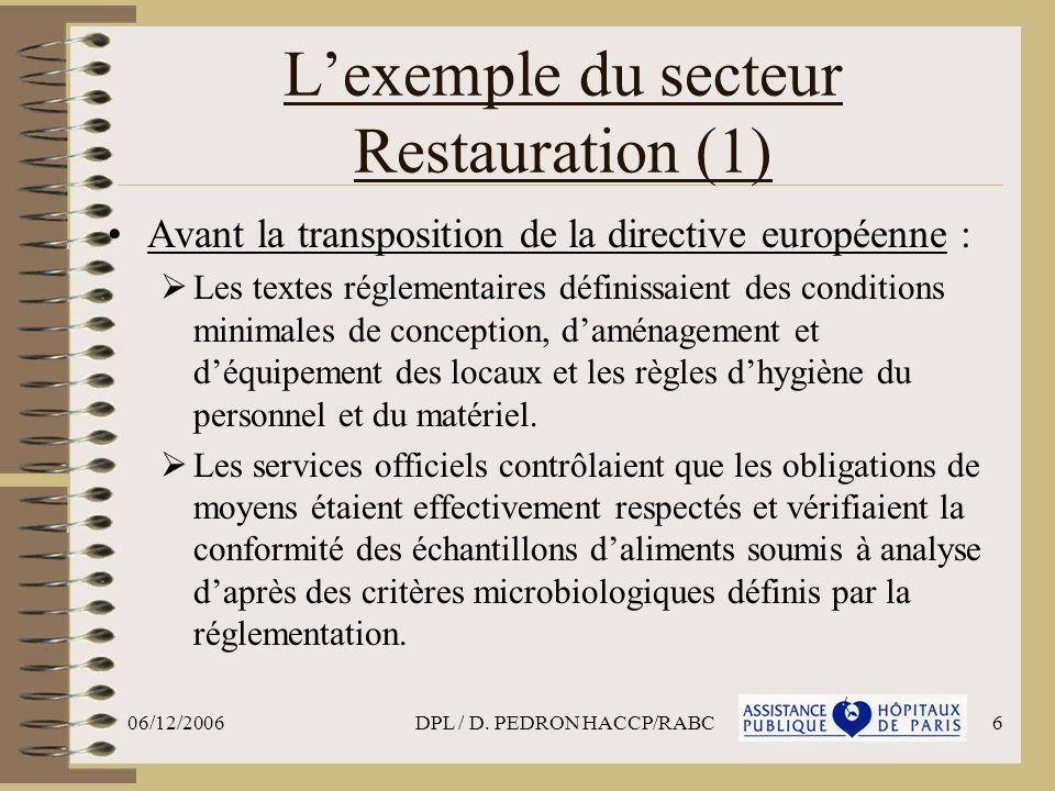 06/12/2006DPL / D. PEDRON HACCP/RABC6 Lexemple du secteur Restauration (1) Avant la transposition de la directive européenne : Les textes réglementair