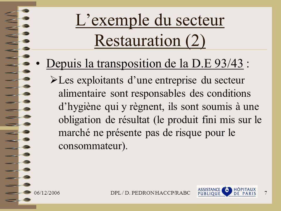 06/12/2006DPL / D. PEDRON HACCP/RABC7 Lexemple du secteur Restauration (2) Depuis la transposition de la D.E 93/43 : Les exploitants dune entreprise d