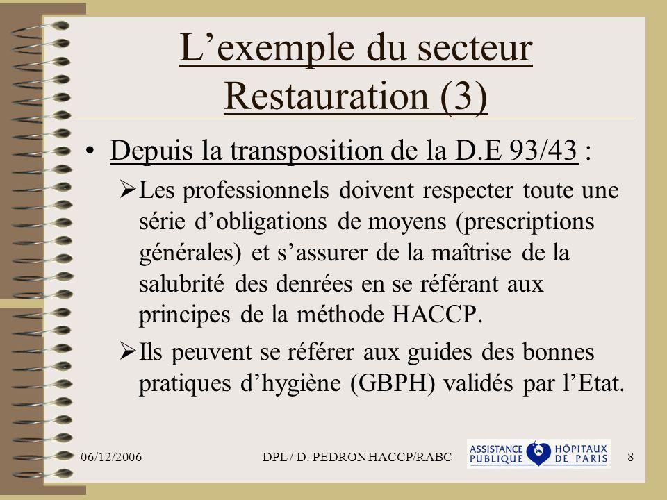 06/12/2006DPL / D. PEDRON HACCP/RABC8 Lexemple du secteur Restauration (3) Depuis la transposition de la D.E 93/43 : Les professionnels doivent respec
