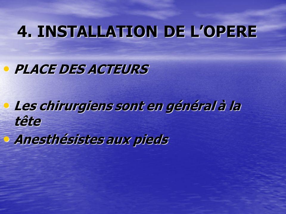 4. INSTALLATION DE LOPERE PLACE DES ACTEURS PLACE DES ACTEURS Les chirurgiens sont en général à la tête Les chirurgiens sont en général à la tête Anes