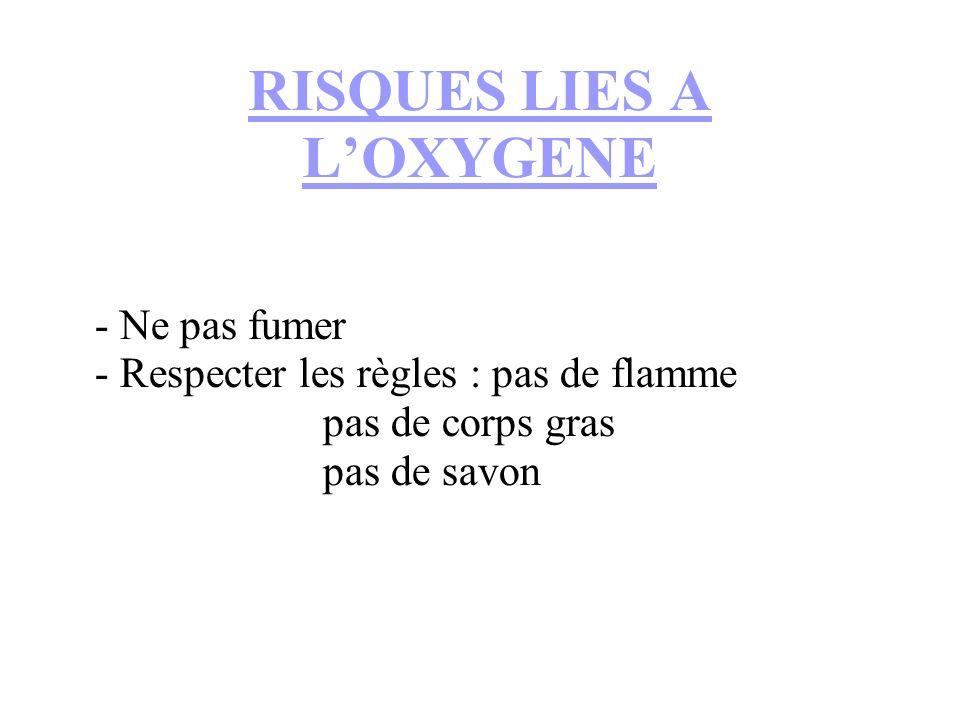 RISQUES LIES A LOXYGENE - Ne pas fumer - Respecter les règles : pas de flamme pas de corps gras pas de savon