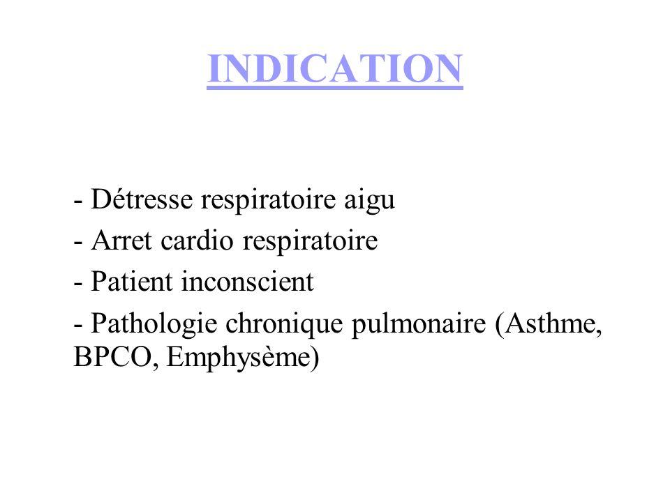 INDICATION - Détresse respiratoire aigu - Arret cardio respiratoire - Patient inconscient - Pathologie chronique pulmonaire (Asthme, BPCO, Emphysème)