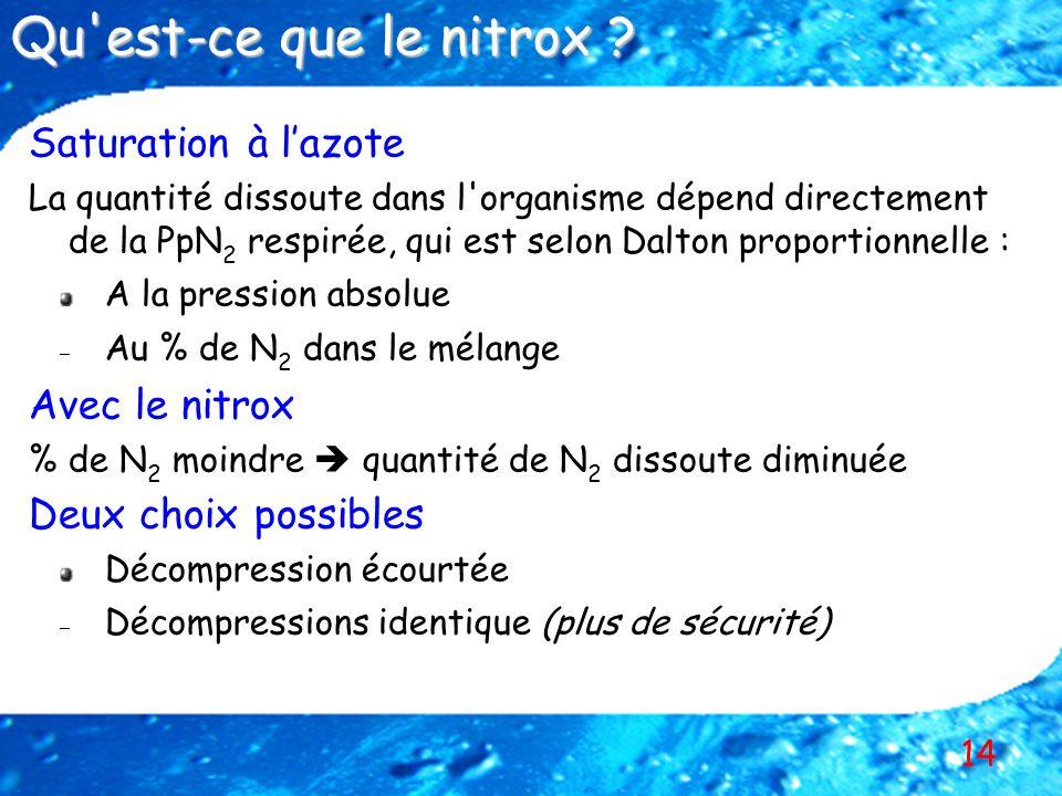 14 Saturation à lazote La quantité dissoute dans l'organisme dépend directement de la PpN 2 respirée, qui est selon Dalton proportionnelle : A la pres