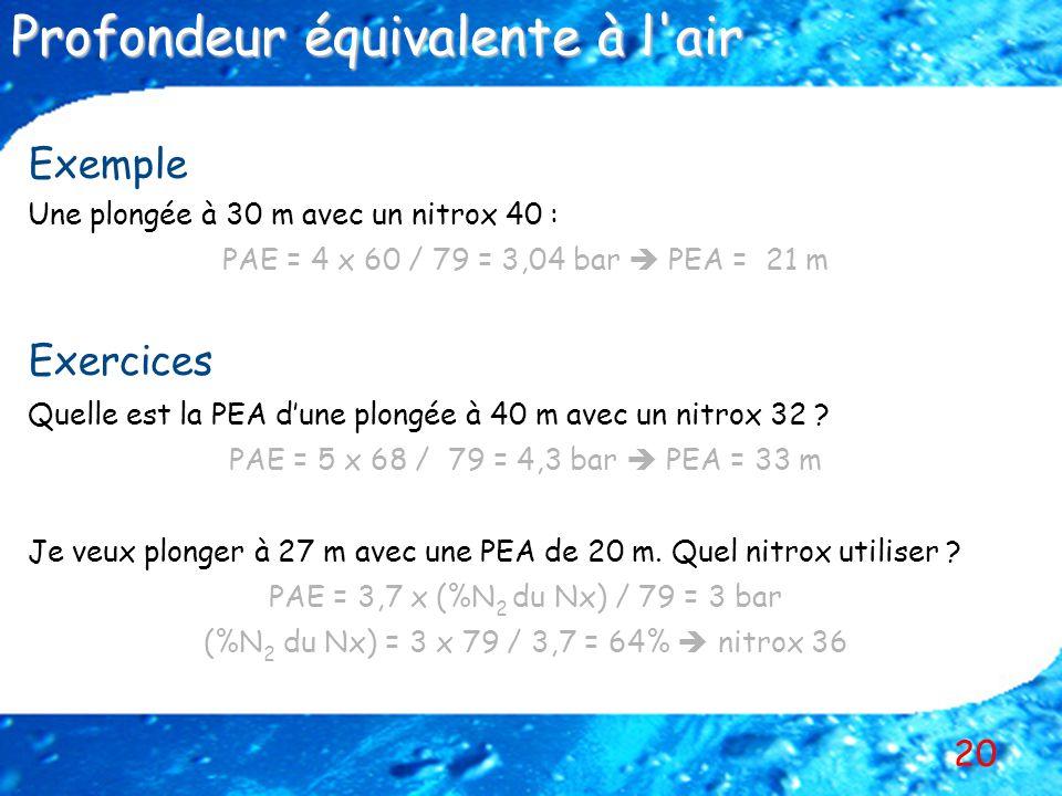 20 Exemple Une plongée à 30 m avec un nitrox 40 : PAE = 4 x 60 / 79 = 3,04 bar PEA = 21 m Exercices Quelle est la PEA dune plongée à 40 m avec un nitr