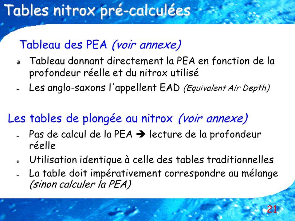 21 Tableau des PEA (voir annexe) Tableau donnant directement la PEA en fonction de la profondeur réelle et du nitrox utilisé – – Les anglo-saxons l'ap