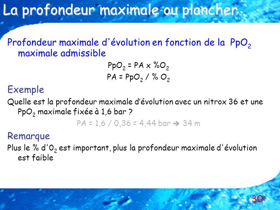30 Profondeur maximale d'évolution en fonction de la PpO 2 maximale admissible PpO 2 = PA x %O 2 PA = PpO 2 / % O 2 Exemple Quelle est la profondeur m