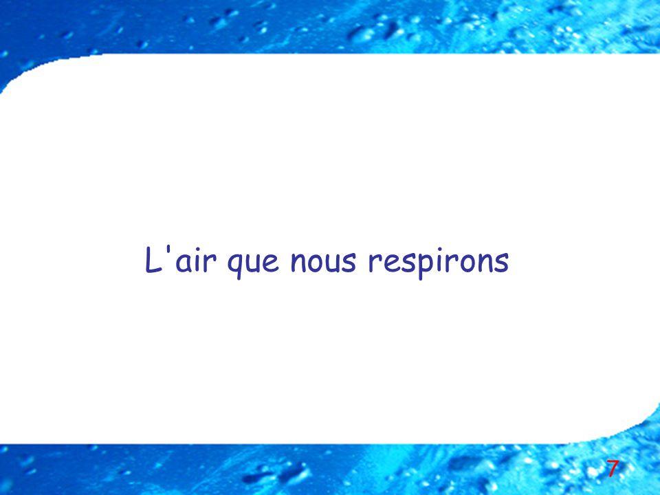 8 Lair que nous respirons est composé de : – – azote (N 2 ) 78,09% – – oxygène (O 2 ) 20.95% – – argon (Ar) 0,93% – – gaz carbonique (CO 2 ) 0.035% (variable) gaz divers (néon, hélium, etc.) Par commodité, nous utiliserons pour nos calculs : – – azote (N 2 ) 79% (argon assimilé à l azote) – – oxygène (O 2 ) 21% L air que nous respirons