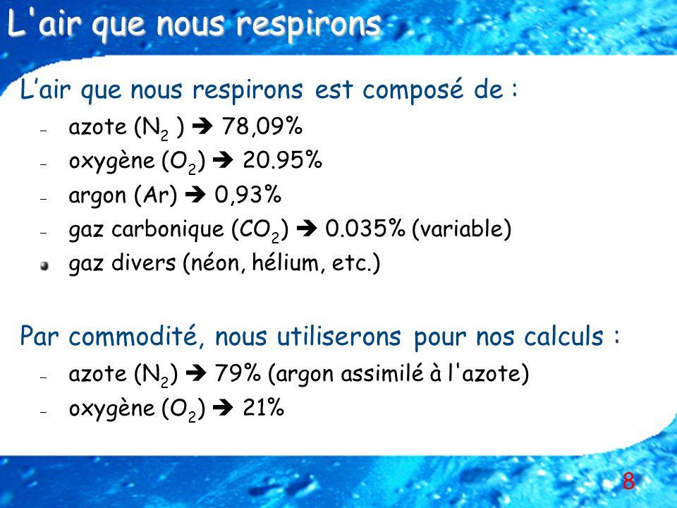 19 Permet dutiliser les tables «air» pour calculer la décompression avec du nitrox Équivalence en terme de PpN 2 saturation en azote : – – Avec de lair PpN 2 = PA x 79% – – Avec du Nitrox %N 2 moindre PpN 2 moindre Calcul de la PAE (Pression Absolue Équivalente) – – PpN 2 = PA x %N 2 = PAE x 79% – – PAE = PA x %N 2 / 79% – – PAE PEA Remarque La PEA est toujours inférieure à la profondeur réelle lue sur vos instruments Profondeur équivalente à l air