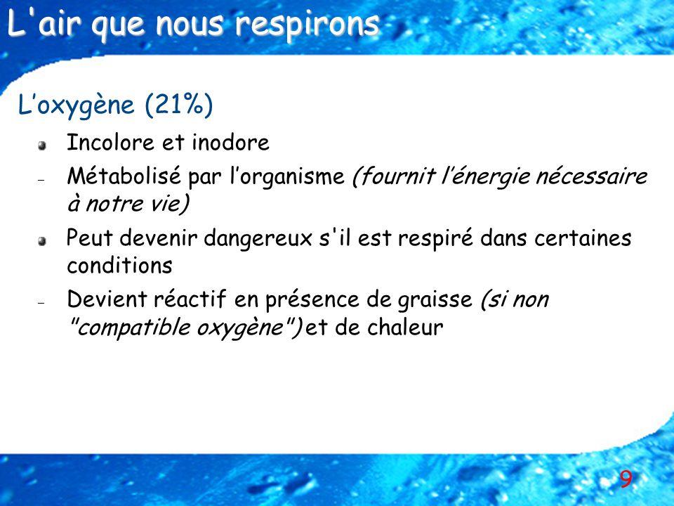 9 Loxygène (21%) Incolore et inodore – – Métabolisé par lorganisme (fournit lénergie nécessaire à notre vie) Peut devenir dangereux s'il est respiré d