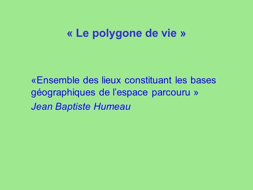 « Le polygone de vie » «Ensemble des lieux constituant les bases géographiques de lespace parcouru » Jean Baptiste Humeau