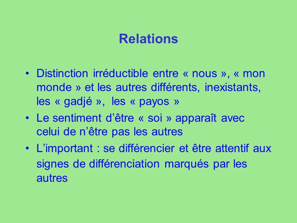 Relations Distinction irréductible entre « nous », « mon monde » et les autres différents, inexistants, les « gadjé », les « payos » Le sentiment dêtr