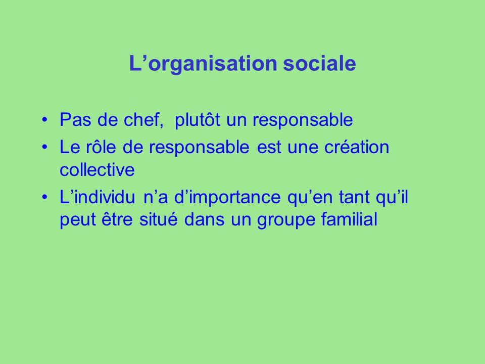 Lorganisation sociale Pas de chef, plutôt un responsable Le rôle de responsable est une création collective Lindividu na dimportance quen tant quil peut être situé dans un groupe familial