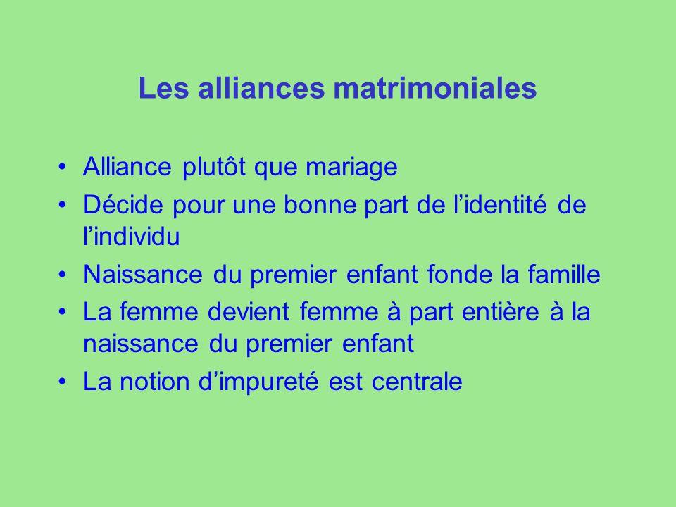Les alliances matrimoniales Alliance plutôt que mariage Décide pour une bonne part de lidentité de lindividu Naissance du premier enfant fonde la fami