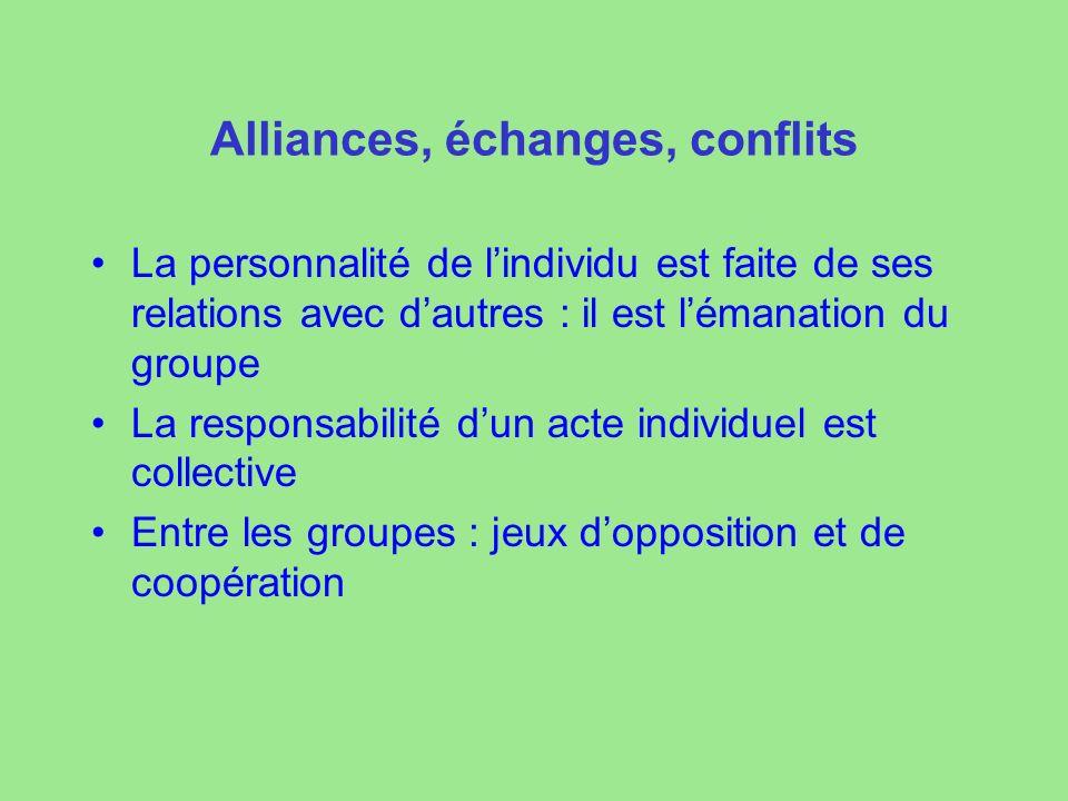 Alliances, échanges, conflits La personnalité de lindividu est faite de ses relations avec dautres : il est lémanation du groupe La responsabilité dun acte individuel est collective Entre les groupes : jeux dopposition et de coopération