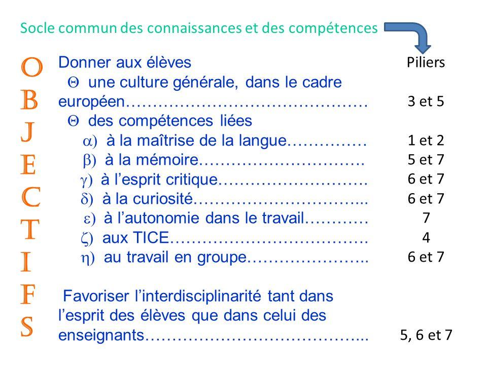 Socle commun des connaissances et des compétences ObjectifsObjectifs Donner aux élèves une culture générale, dans le cadre européen……………………………………… des