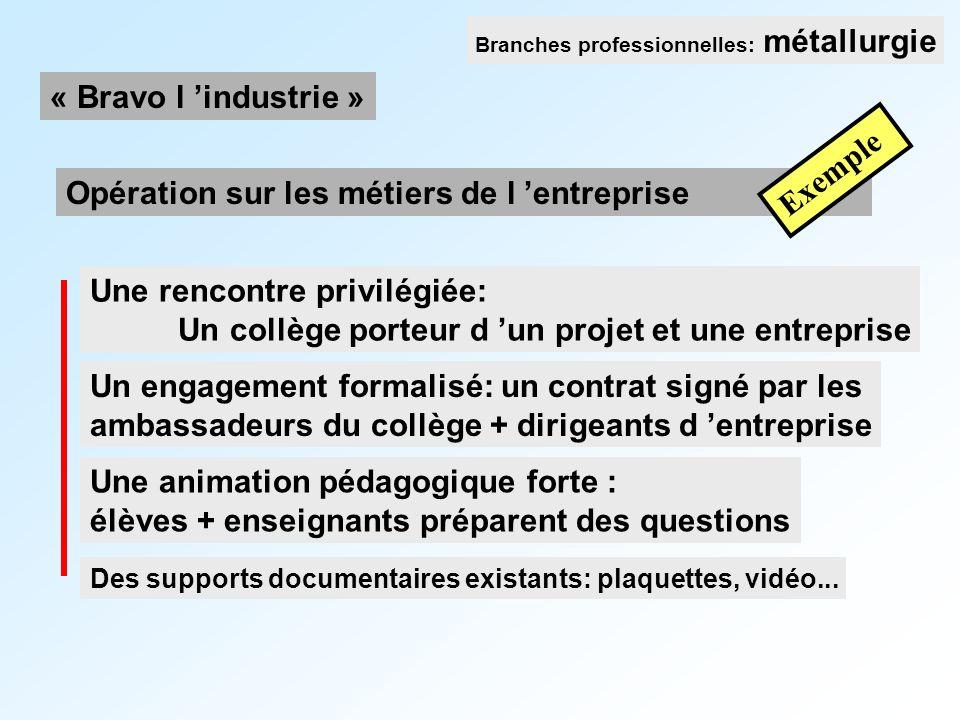 Information et orientation des jeunes Déclinaison au niveau académique Convention académique Accord national de partenariat entre le MEN et le groupe PSA Entreprise 23/11/00 Parmi les axes de coopération Exemple