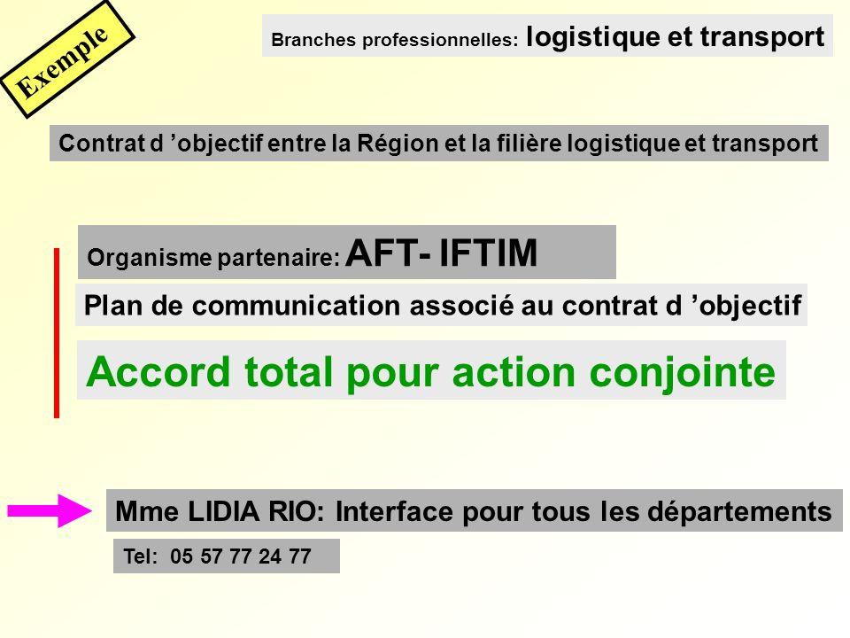 Plan de communication associé au contrat d objectif Accord total pour action conjointe Mme LIDIA RIO: Interface pour tous les départements Contrat d objectif entre la Région et la filière logistique et transport Branches professionnelles: logistique et transport Organisme partenaire: AFT- IFTIM Tel: 05 57 77 24 77 Exemple