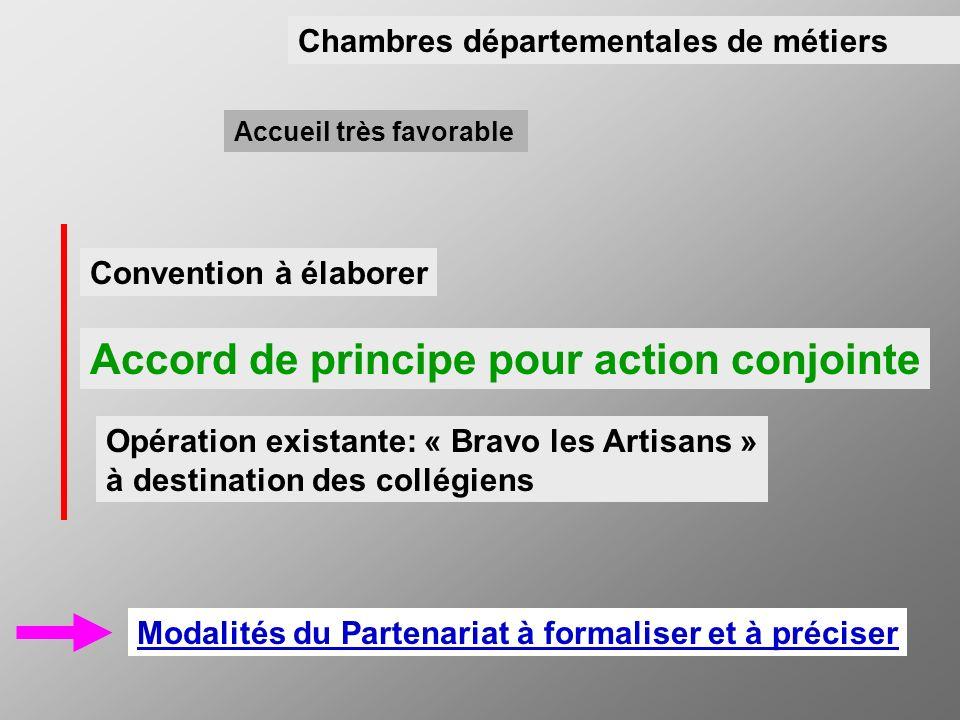 Convention à élaborer Accord de principe pour action conjointe Modalités du Partenariat à formaliser et à préciser Accueil très favorable Chambres dép