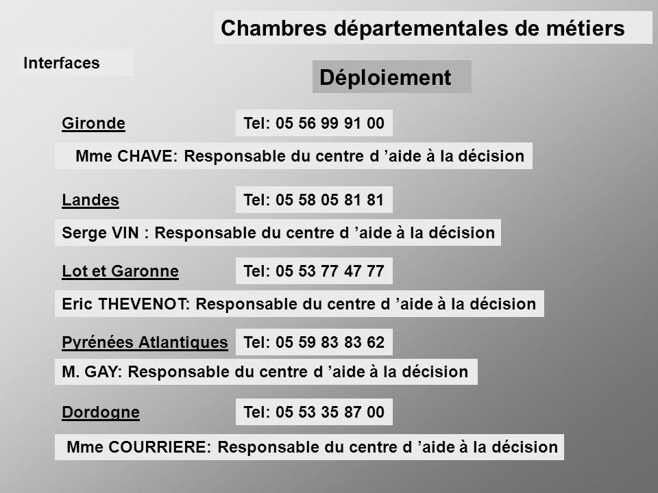 Eric THEVENOT: Responsable du centre d aide à la décision Déploiement Chambres départementales de métiers Interfaces Tel: 05 53 77 47 77Lot et Garonne